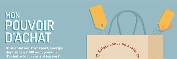 pouvoir d'achat, webdoc, pom, infographie
